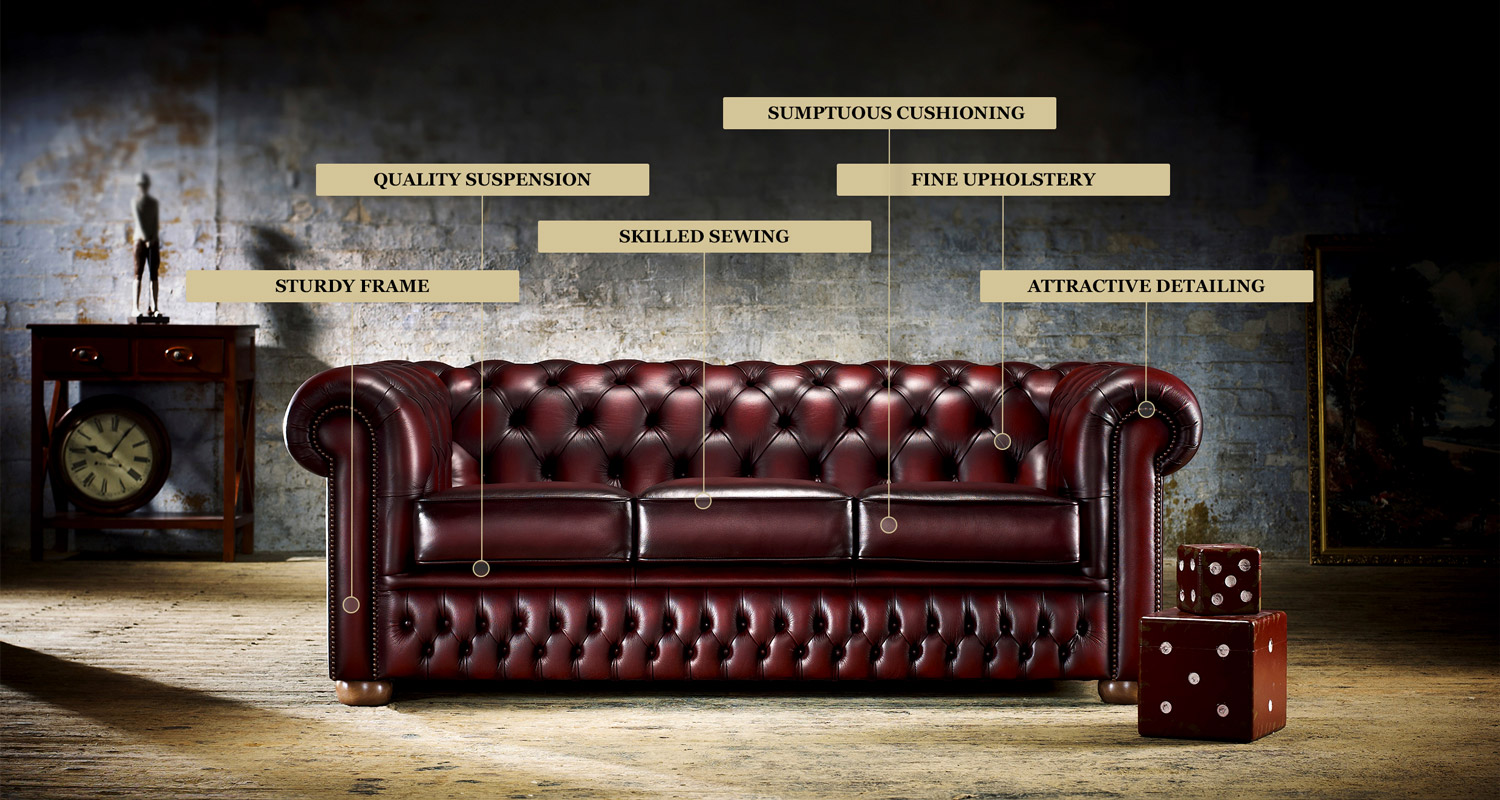 The Anatomy Of Our British Made Chesterfield Sofas